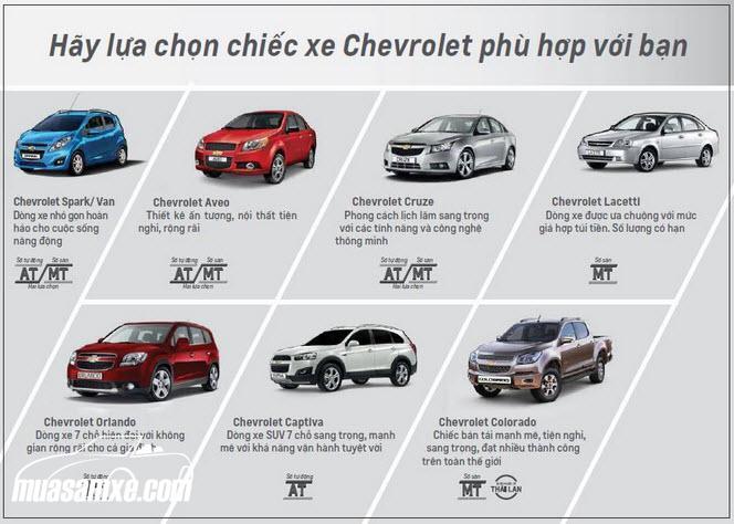 Bảng giá xe Chevrolet tháng 2/2017 tại đại lý cập nhật mới nhất hôm nay 1