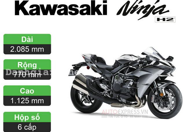 thong-so-ky-thuat-kawasaki-ninja-h2 9