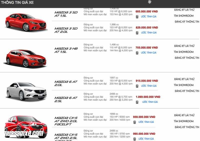 Bảng giá xe Mazda tháng 1/2017 cập nhật mới nhất hôm nay tại các đại lý