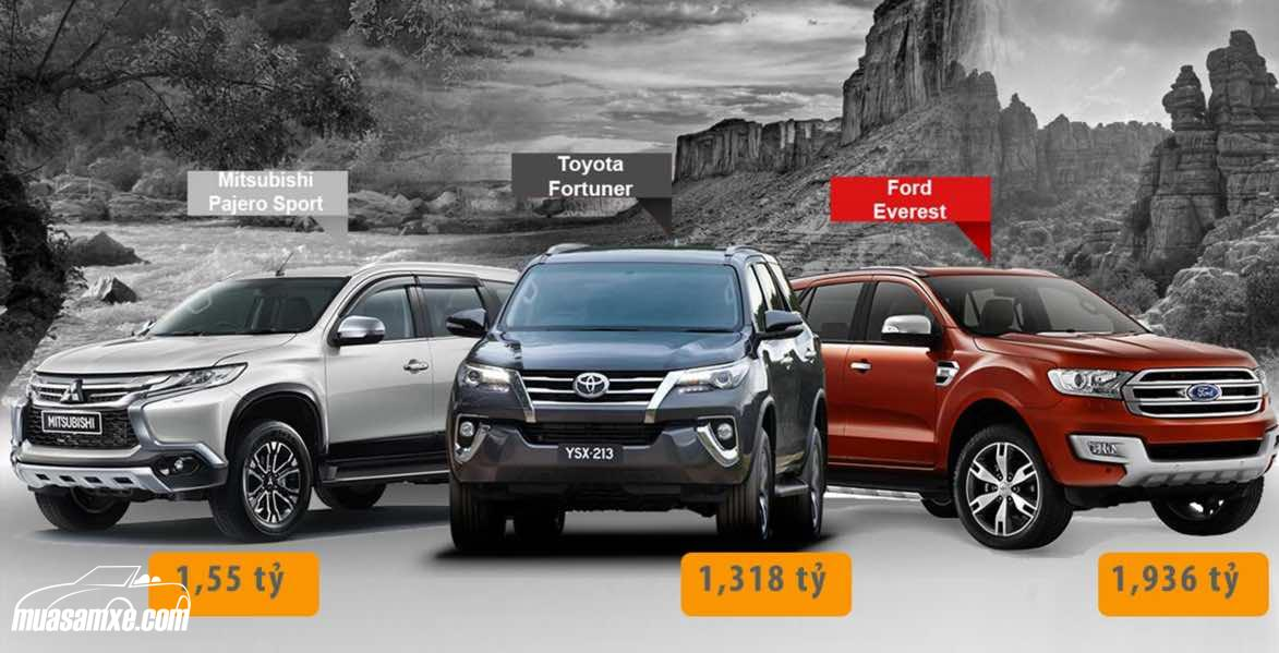 Nên mua Toyota Fortuner, Pajero Sport hay Ford Everest 2017?